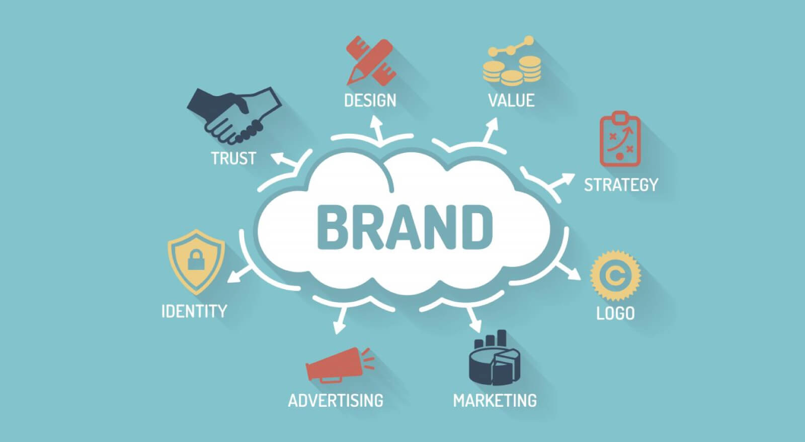 3. brand identity