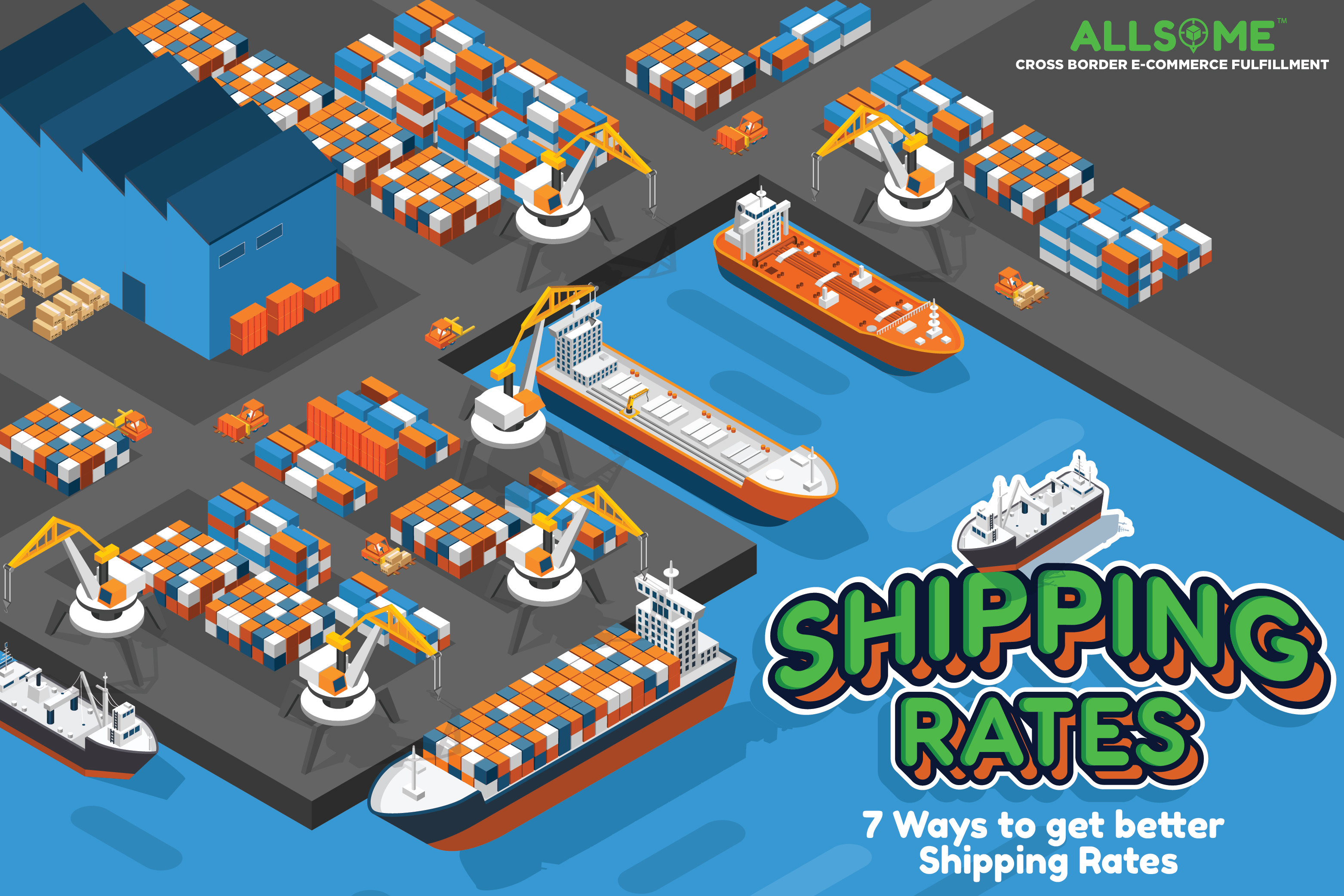 7 Ways to get better Shipping Rates